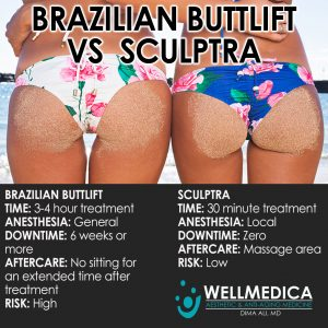 Non-Surgical Butt lift at WellMedica
